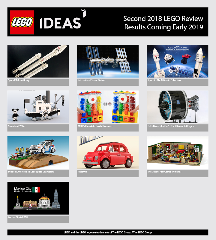 LEGO Ideas Second 2018 Review