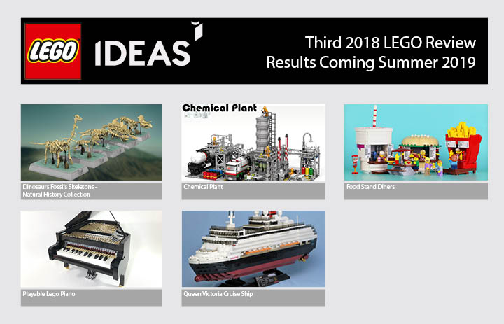 LEGO Ideas Third Review 2018