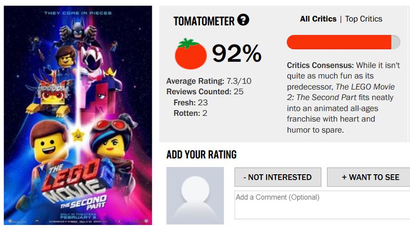 TLM2 Rotten Tomatoes 800x445