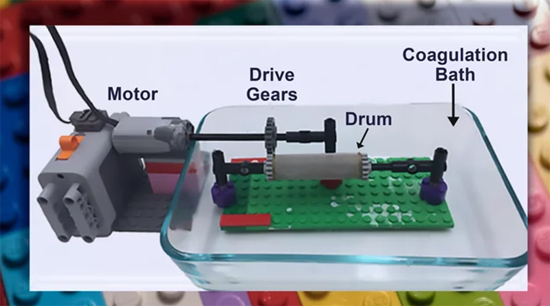 LEGO meat function featured 800 445