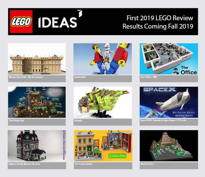 LEGO Ideas 2019 Review One