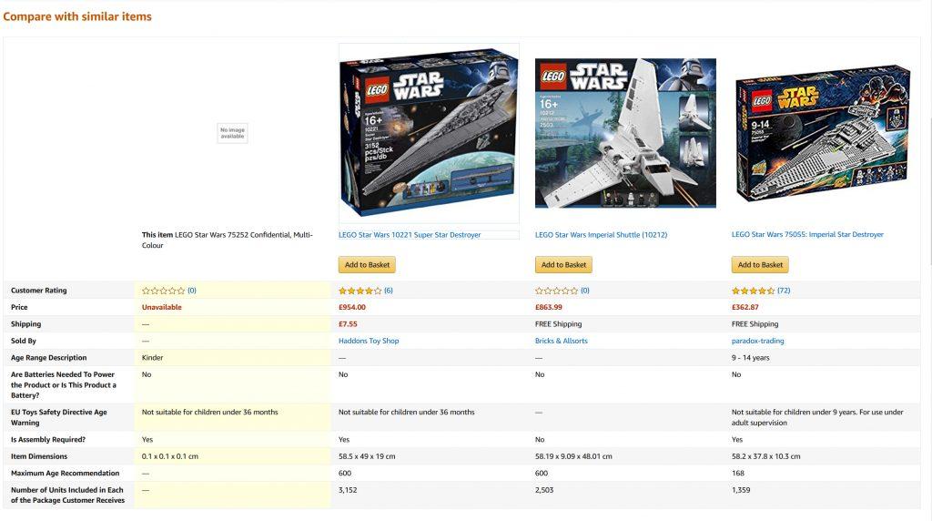 LEGO Star Wars 75252 Similar Items 1024x572