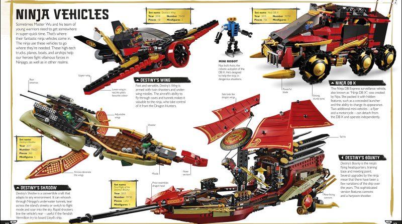 The LEGO NINJAGO Visual Dictionary New Edition 4 800x445