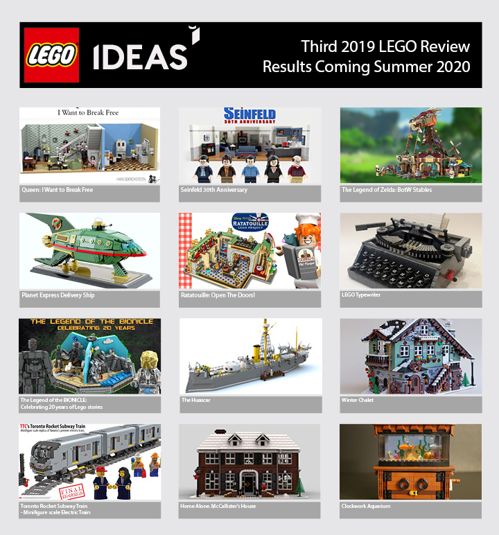 LEGO Ideas Third 2019 Review