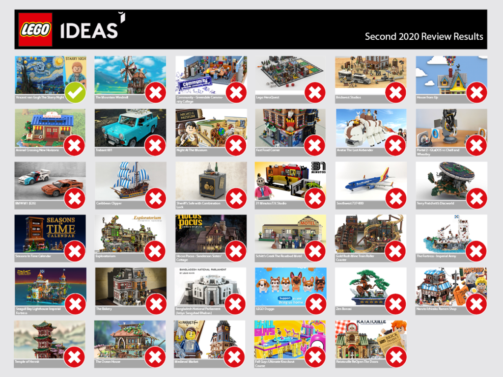 LEGO Ideas second 2020 review results 1
