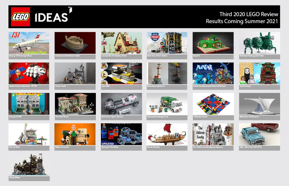 LEGO Ideas third 2020 review 1