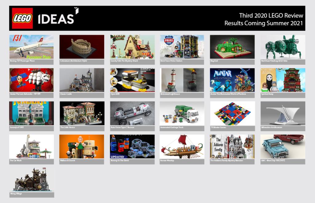 LEGO Ideas Third 2020 Review