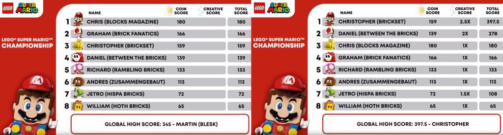 LEGO Super Mario Scoreboards
