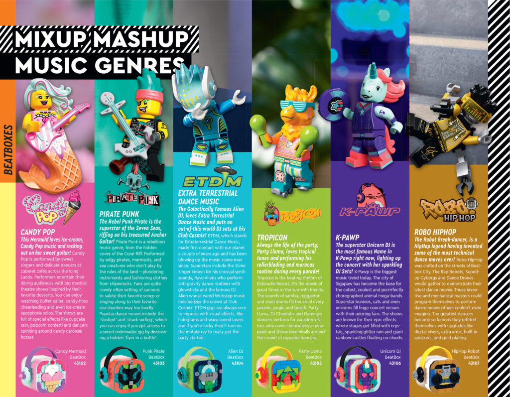 LEGO VIDIYO Character Sheet