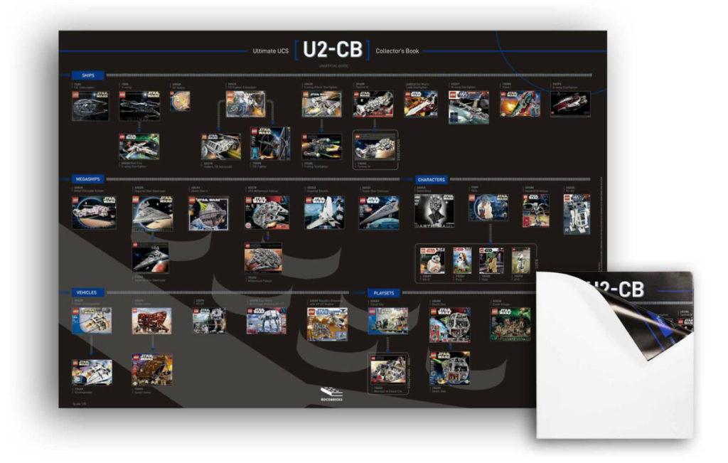 U2 CB Poster